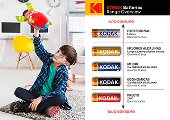 Catalogo 2020 Kodak